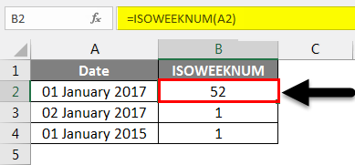 Week Numbers ( syntax for ISO week)