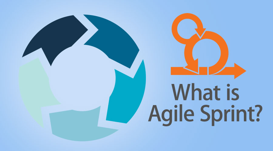 What-is-Agile-Sprint