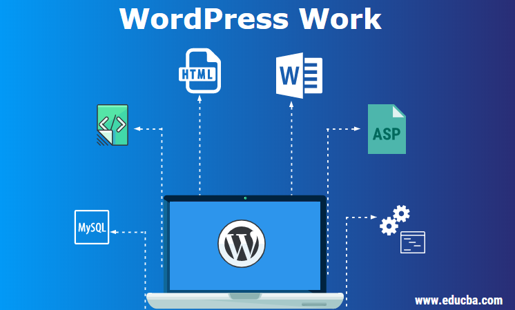 WordPress Work