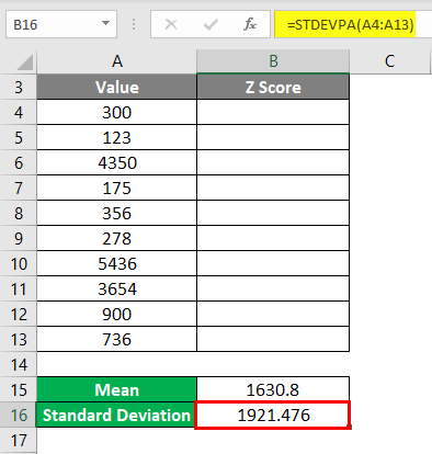 Result of Standard Deviation