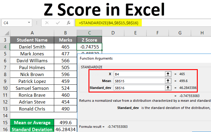 Z Score in Excel (Examples) | How To calculate Excel Z Score?