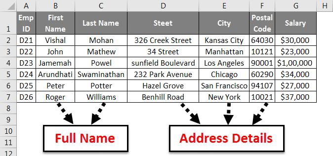 concatenate columns data