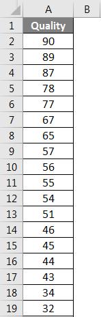 percentile formula in excel example 1-1