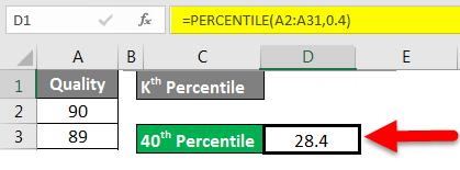 percentile formula in excel example 1-6