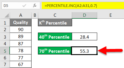 PERCENTILE Formula in Excel | How to use PERCENTILE Formula?