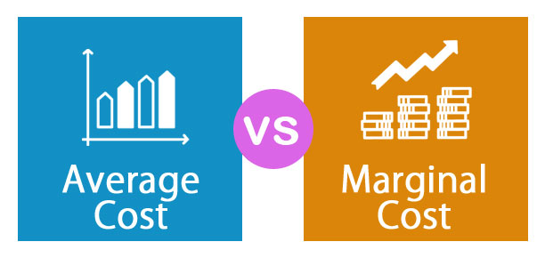 Average Cost vs Marginal Cost