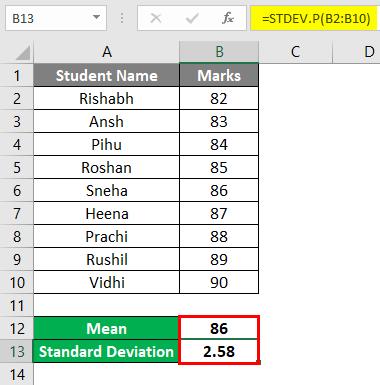 Bell curve in excel - STDEV Result