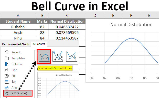 Bell Curve in Excel