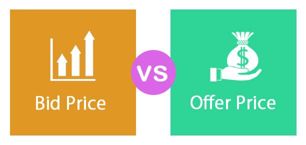 Bid Price vs Offer Price