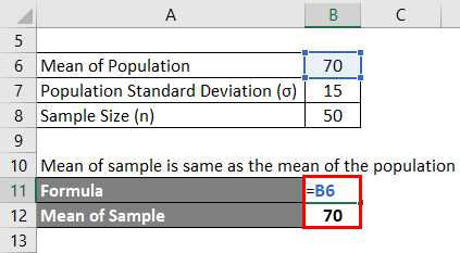 Calculation of Mean of Sample for example 1