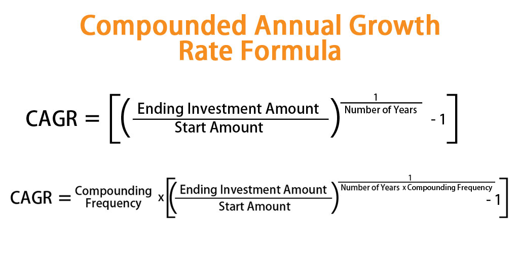 compounded annual growth rate formula