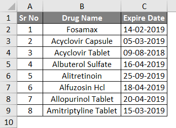 Conditional Formatting For Dates Data 1