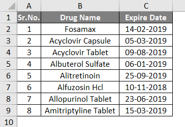 Conditional Formatting For Dates Data 3