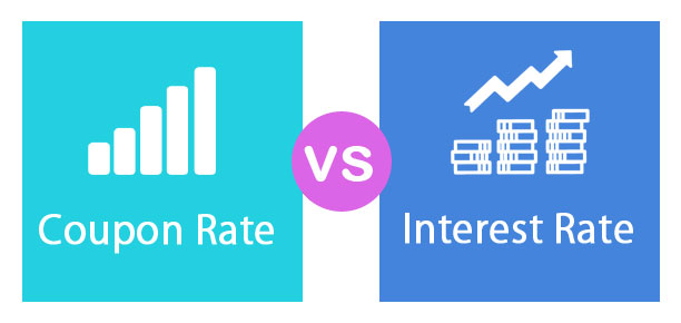 Coupon Rate vs Interest Rate