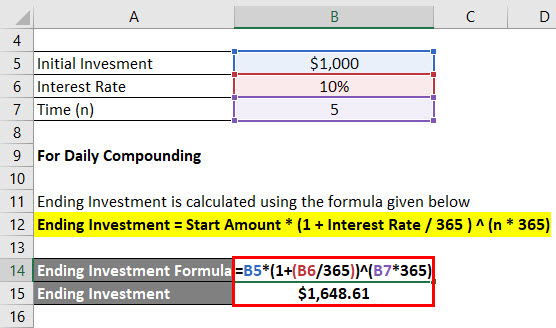 calculation of Ending Investment for example 1