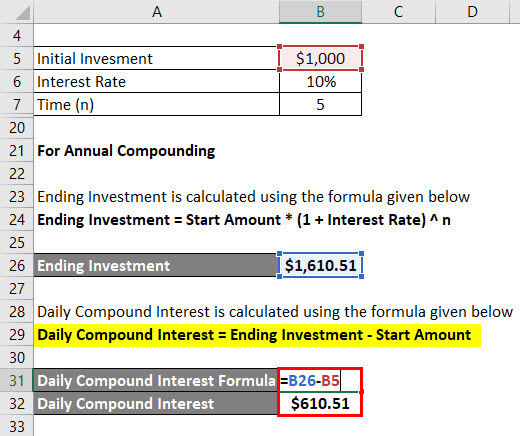 Daily Compound Interest Formula Example 1-5