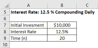 Daily Compound Interest Formula Example 2-1