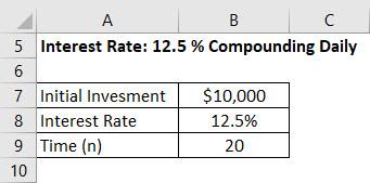 Daily compound interest calculator forex