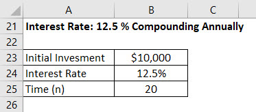 Daily Compound Interest Formula Example 2-4