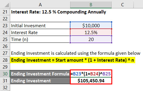 calculation of Ending Investment for bank 2
