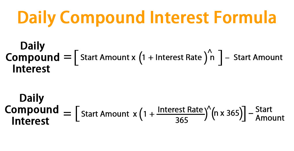 Daily Compound Interest Formula | Calculator (Excel Template)