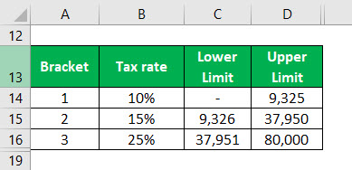 Effective Tax Rate Formula Example 1-2