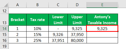 Effective Tax Rate Formula Example 1-3