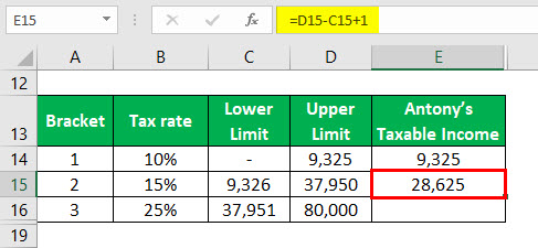 Effective Tax Rate Formula Example 1-4