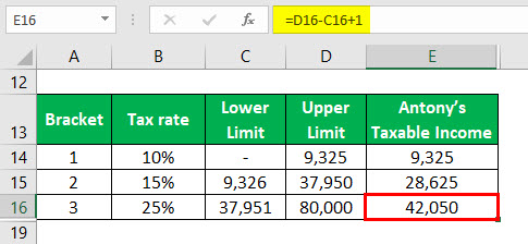 Effective Tax Rate Formula Example 1-5