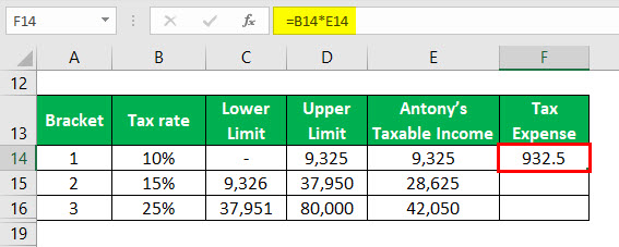 Effective Tax Rate Formula Example 1-6