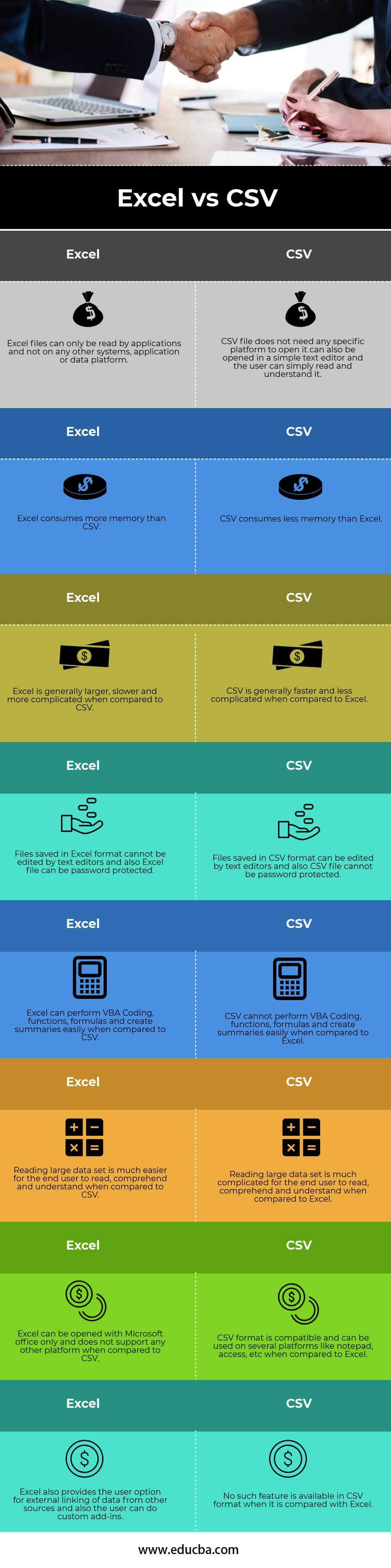 Excel vs CSV Infographics