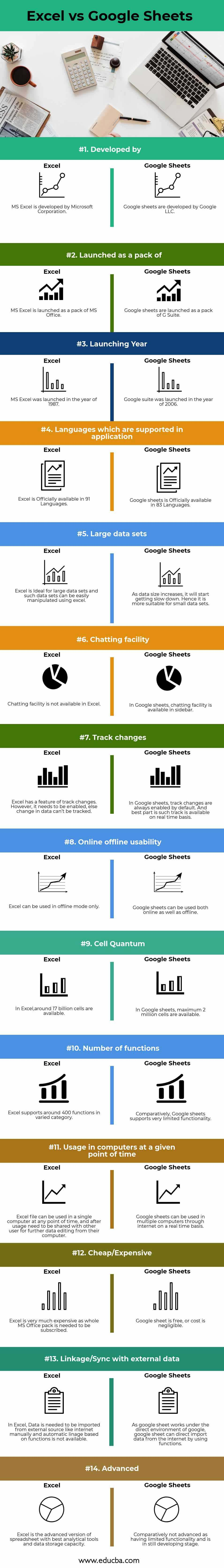 Excel vs Google Sheets Infography