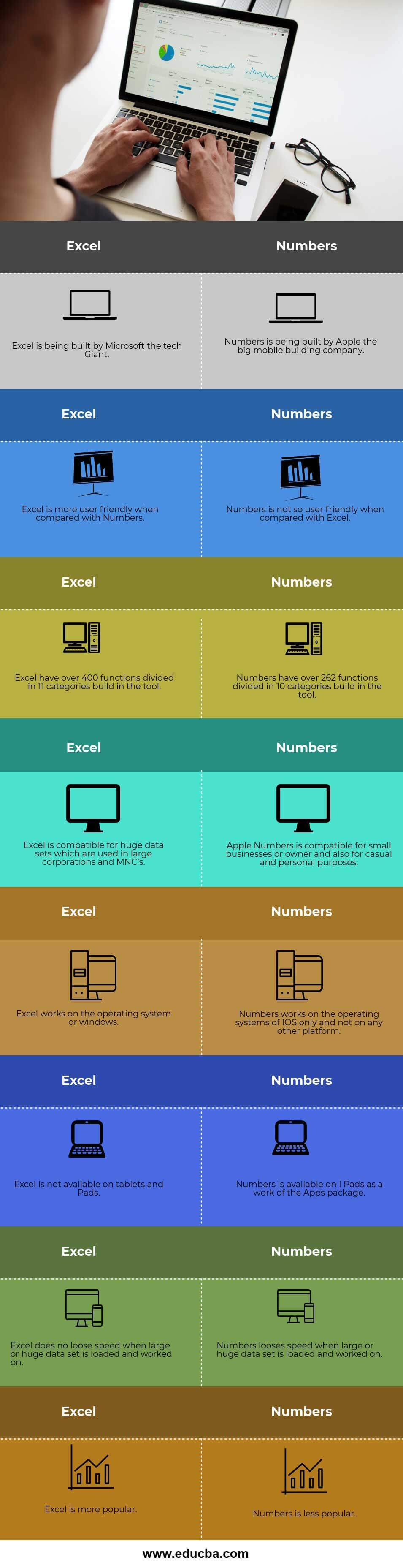 Excel vs Numbers Infographics