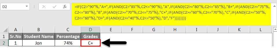 Formula for grades