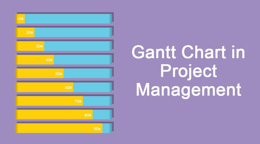 Gantt-Chart-in-Project-Management