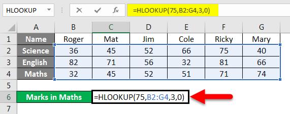 HLOOKUP Formula Example 3-1
