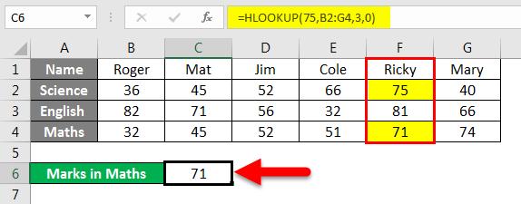 HLOOKUP Formula Example 3-2