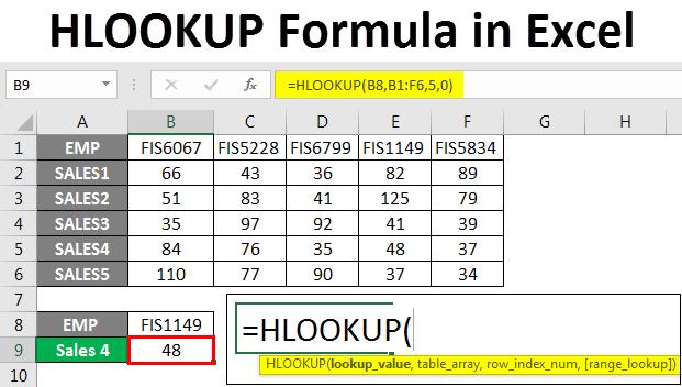 HLOOKUP Formula in Excel | How to use HLOOKUP Formula in Excel?