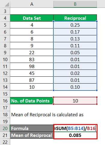 Calculation of Mean of Reciprocal for example 1