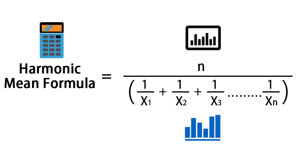 Harmonic Mean Formula