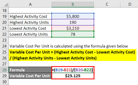 Calculation of Variable Cost for Example 1