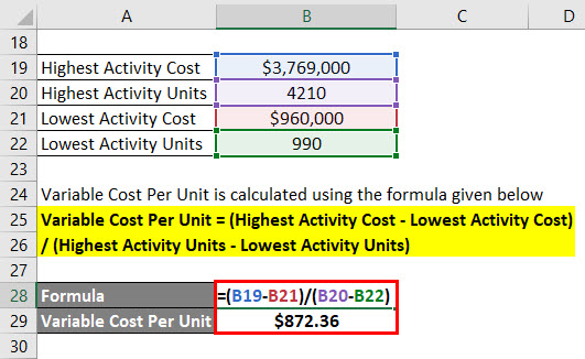 Calculation of Variable Cost Example 2