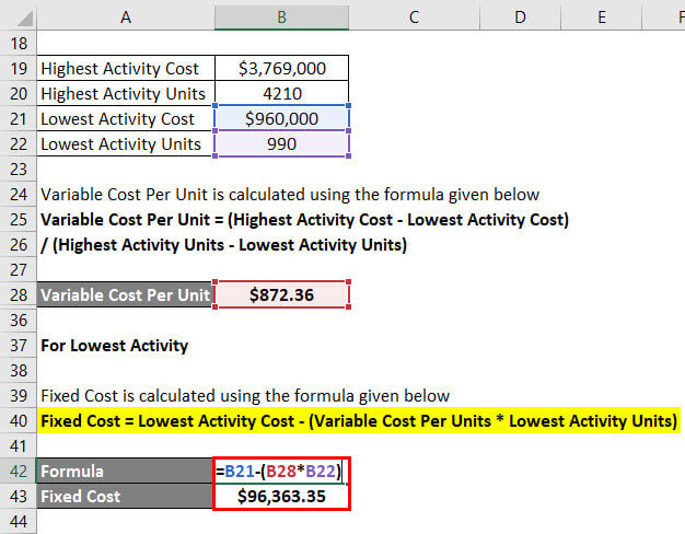 Calculation of Fixed Cost Example 2