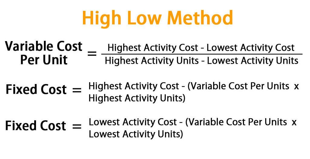 High Low Method