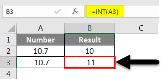 Rounding in Excel - INT Function 2