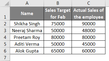 If Function in Excel Example 1 Excel Data