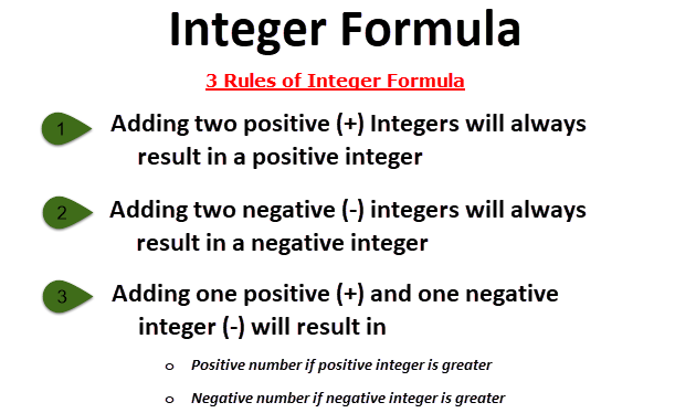 Integer Formula