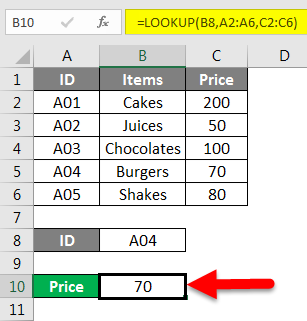 LOOKUP Function Example 2-3