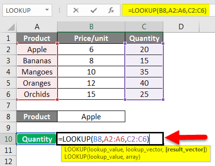 LOOKUP Function Example 3-2