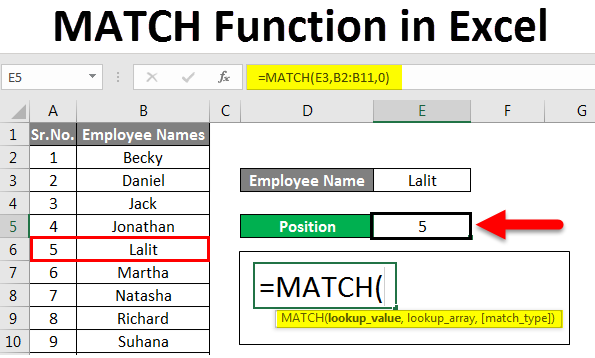 MATCH-Function-in-Excel Table Formatting Excel Examples on excel formatting issues, financial reports examples, excel sheet, excel spreadsheet, excel formatting ideas, excel datatable, powerpivot examples, hardware examples, formula examples, excel dashboard templates, excel table, excel formatting functions,